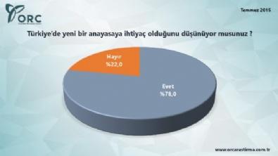 ORC anketinde MHP ve HDP oylarında düşüş var