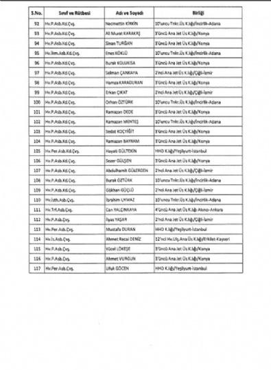 YÜKSEK ASKERİ ŞURA - TSKdan ihraç edilen askerlerin listesi