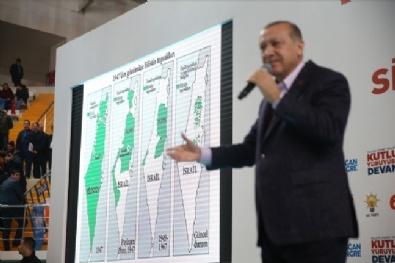 Cumhurbaşkanı Ve AK Parti Genel Başkanı Recep Tayyip Erdoğan, Partisinin Sivas 6. Olağan Kongresine Katıldı