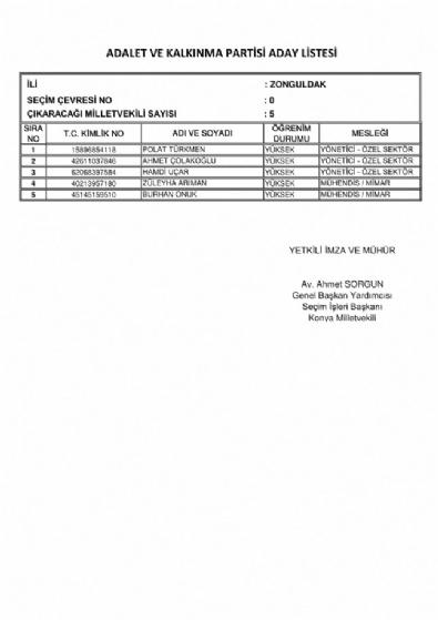 Ak Parti Milletvekili Aday Listesi - 27. Dönem 24 Haziran 2018