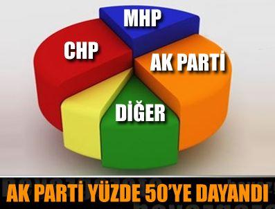 NECATI ÖZKAN - İşte 12 Haziran öncesi son seçim anketi