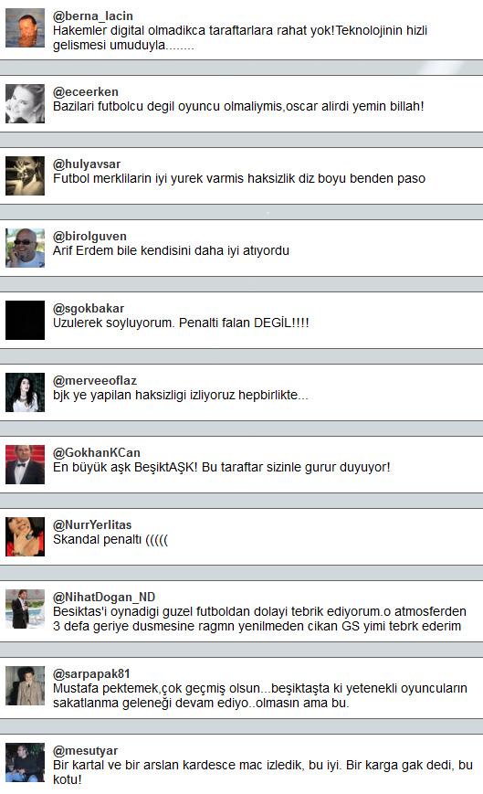 Ünlüler Beşiktaş Galatasaray derbisini Twitter'da yorumladılar ...