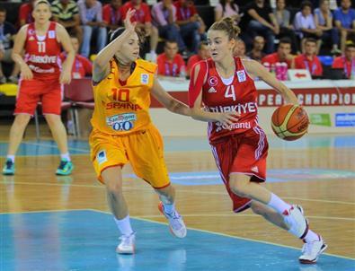 U20 Ümit Kızlar Avrupa Basketbol Şampiyonası
