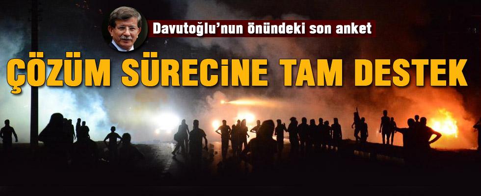Davutoğlu'nun önündeki son anket