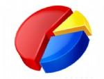 SONAR'ın Cumhurbaşkanlığı seçim anketi