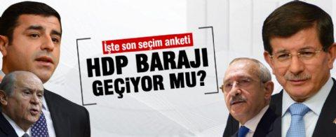 Hüseyin Çelik, AK Parti'nin oy oranını açıkladı