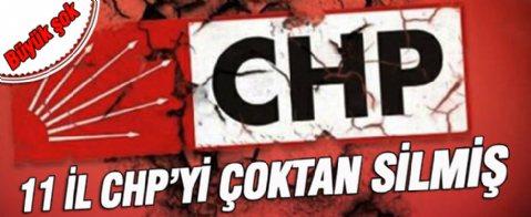 CHP'ye 11 ilde büyük şok
