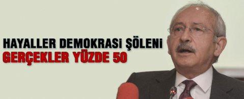 Kılıçdaroğlu, CHP'nin ön seçimlerini değerlendirdi