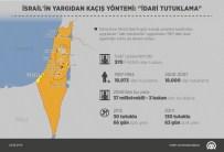 HIDIR ADNAN - İsrail'in Yargıdan Kaçış Yöntemi Açıklaması 'İdari Tutuklama'