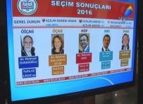 MEHMET SARI - İstanbul Barosunun Yeni Başkanı Mehmet Durakoğlu Oldu