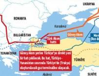 BORU HATTI - Türk Akımı Projesini onaylandı!