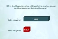 BÜROKRASI - 42 İldeki Ankette HDP'li Milletvekillerinin Tutuklanmasına Ezici Destek