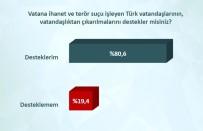 BÜROKRASI - HDP'li Milletvekillerinin Tutuklanmasına Ezici Destek