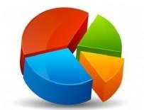 SEÇİM ANKETİ - ORC anketinde siyasi partilerin son durumu
