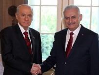 YENİ ANAYASA ÇALIŞMALARI - Başbakan Yıldırım'dan
