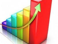 BÜYÜME RAKAMLARI - Türkiye büyüme rakamları açıklandı