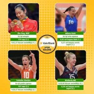 Olimpiyat Oyunları'na Vakıfbank damgası