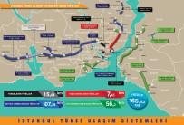 BOSTANCı - İstanbul'a 140 Kilometrelik Alternatif Ulaşım Güzergahı