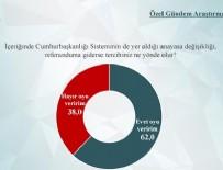 TÜRKİYE CUMHURİYETİ - ORC'nin referandum anketi