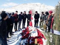 GENÇLİK MECLİSİ - Yeşilyurt Kent Konseyi Gençlik Meclisi Üyeleri Şehit Fethi Sekin'in Mezarını Ziyaret Ettiler