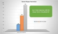 ÖZGÜR ÖZDEMİR - MASKİ Son 3 Yılda Bin 460 Kilometre Altyapı Yatırımı Gerçekleştirdi