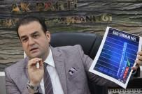 YEŞILTEPE - AK Parti'den Tepebaşı Belediyesi'ne Bütçe Eleştirisi
