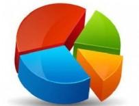 SEÇİM ANKETİ - Optimar'ın anketinde İYİ Parti'nin oy oranı