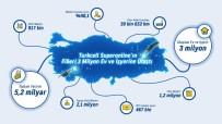 TURKCELL - Turkcell Superonline'ın Gerçek Fiberi 3 Milyon Hanenin Kapısına Ulaştı
