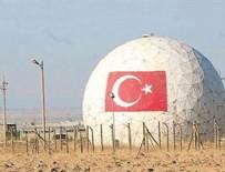 SAVUNMA SİSTEMİ - ABD'nin S-400 tehdidine Türkiye'den karşı hamle!