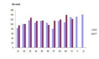 KONUT SATIŞLARI - Konut Satışları Yüzde 5,7 Azaldı