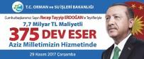 VEYSEL EROĞLU - Cumhurbaşkanı Erdoğan'ın Hizmete Alacağı Eserlerden Edirne De Payını Alıyor