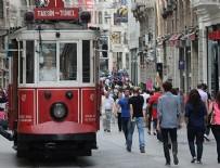 HAKAN ŞÜKÜR - FETÖ İstanbul sokaklarından silindi
