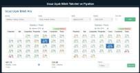 UÇAK BİLETİ - 2017'De İnternetten Uçak Bileti Alımları Büyük Artış Gösterdi