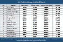 MAGAZİN GAZETECİLERİ DERNEĞİ - MTM, 2017 Yılına Damga Vuran Ünlü İsimleri Açıkladı