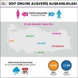 ONLİNE ALIŞVERİŞ - Hopi, Online Alışveriş İstatistiklerini Açıkladı