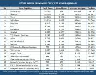 ENFLASYON RAKAMLARI - Kasım Ayının Ekonomi Karnesi Açıklandı