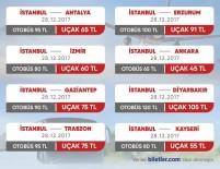 OTOBÜS BİLETLERİ - Akaryakıt Zamlarından Etkilenen Otobüs Bileti Fiyatları, Uçağa Olan Talebi Arttırdı