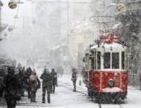 HAVA SICAKLIKLARI - Kar geri döndü