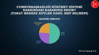 MHP'den referandum anketi