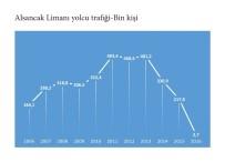 İzmir Turizmi Yıla Yüzde 18.7'Lik Düşüşle Başladı