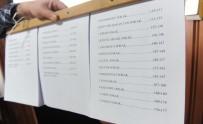 SEÇİM SÜRECİ - Referandum İçin Listeler Asıldı