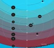 MISYON - Dünya'ya Benzer 7 Gezegen Bulundu