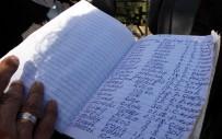 Son 20 Yıldır Kimin Cenaze Namazı Kılındıysa Not Aldı