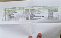 MAAŞ FARKI - Büyükşehir Belediyesi'nin Çektiği Kredinin Çoğu Maaşlara Gitti