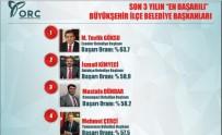 TEVFIK GÖKSU - Dündar, Son 3 Yılın En Başarılı 3. Başkanı