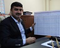 Siirt'te Geçici İş Kadrosuna Rekor Başvuru