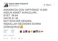 ANKET SONUÇLARI - Ankara Büyükşehir Belediye Başkanı Gökçek Son Referandum Anketini Açıkladı