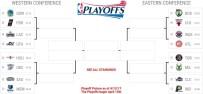 SAN ANTONİO SPURS - NBA'de Play-Off Eşleşmeleri Belli Oldu