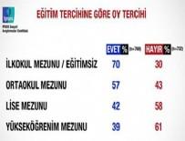 SKANDAL - CNN Türk 'Evet' seçmenine 'Cahil' dedi