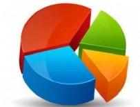 SEÇİM ANKETİ - ORC Araştırma'nın referandum anketi